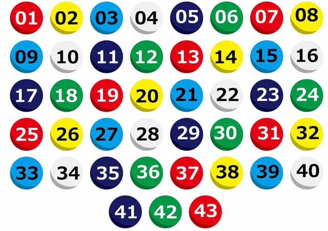 数字選択式の宝くじ